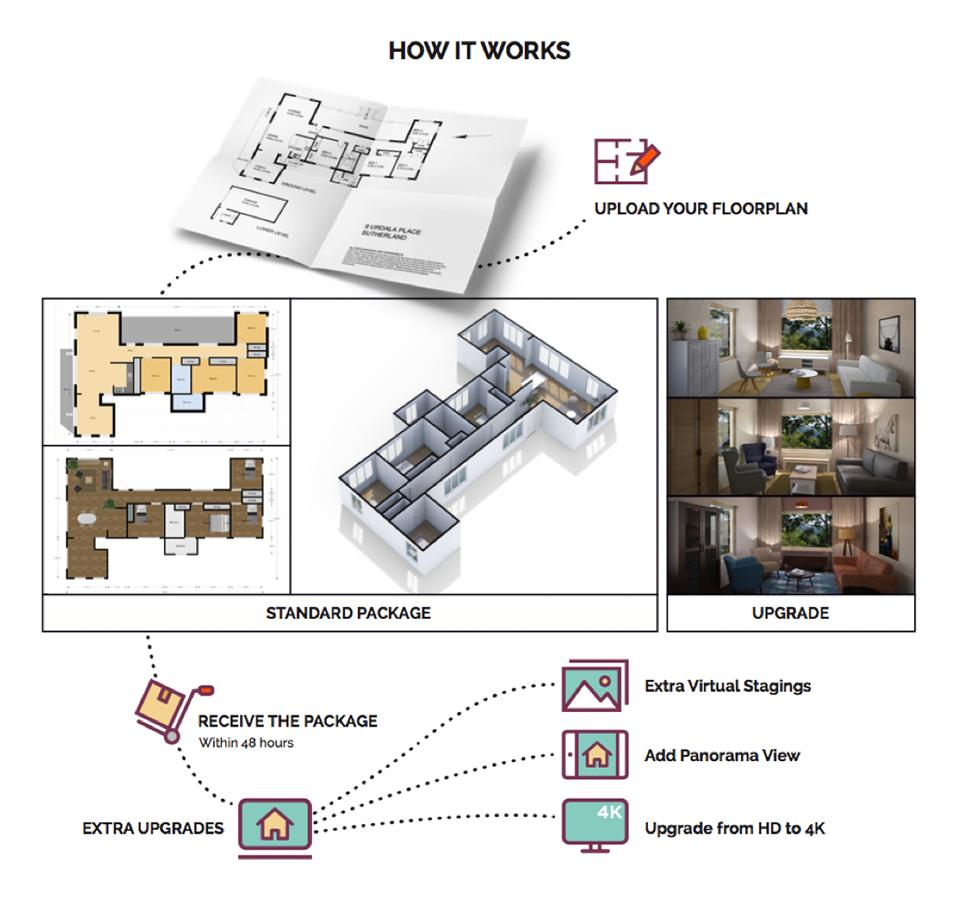 floorplanner modern house